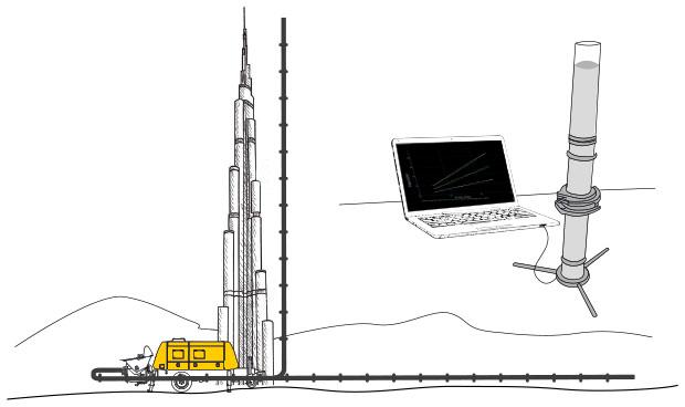 SLIPER Putzmeister Burj Khalifa