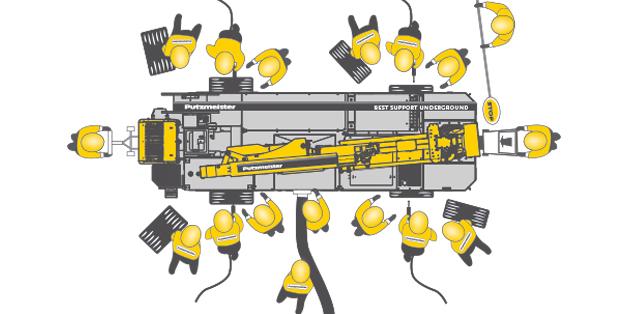 ¿Su equipo robotizado para shotcrete está listo para trabajar? [CHECKLIST]