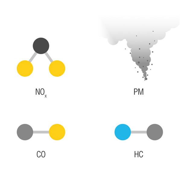 Contaminantes emitidos por los motores non-road